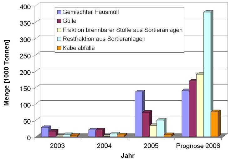 nach Telemediengesetz: Andreas Thehos at IT-Training und Beratung. Altenbochumer Str. 46c Bochum. Mobil: + E-Mail: thehos@thelsman.info